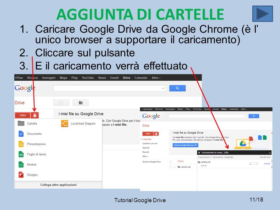 AGGIUNTA DI CARTELLE Caricare Google Drive da Google Chrome (è l' unico browser a supportare il caricamento)