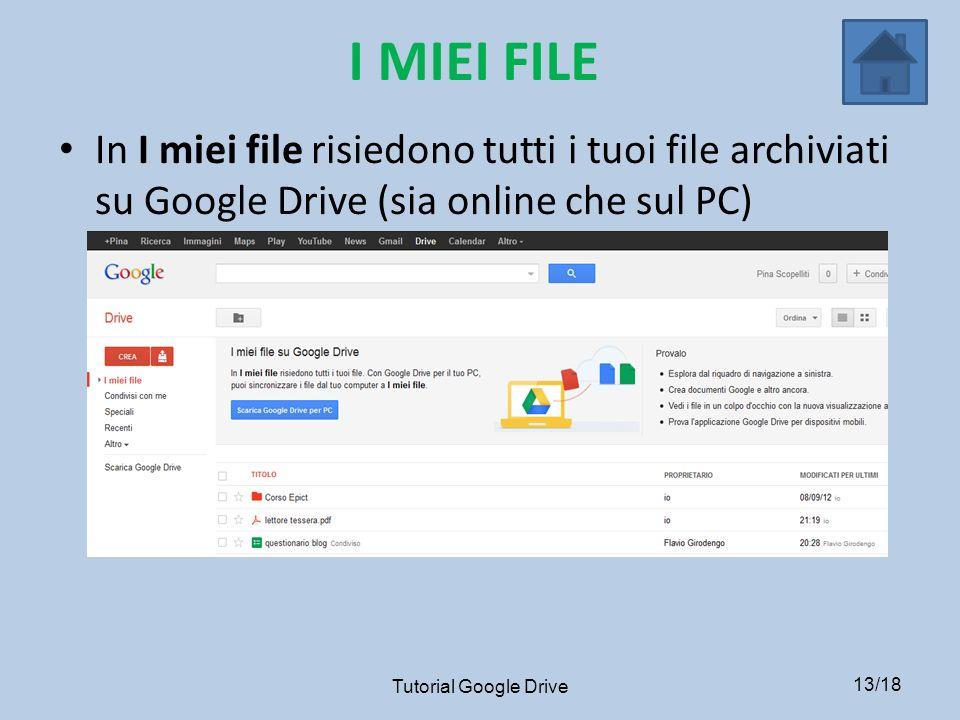 I MIEI FILE In I miei file risiedono tutti i tuoi file archiviati su Google Drive (sia online che sul PC)
