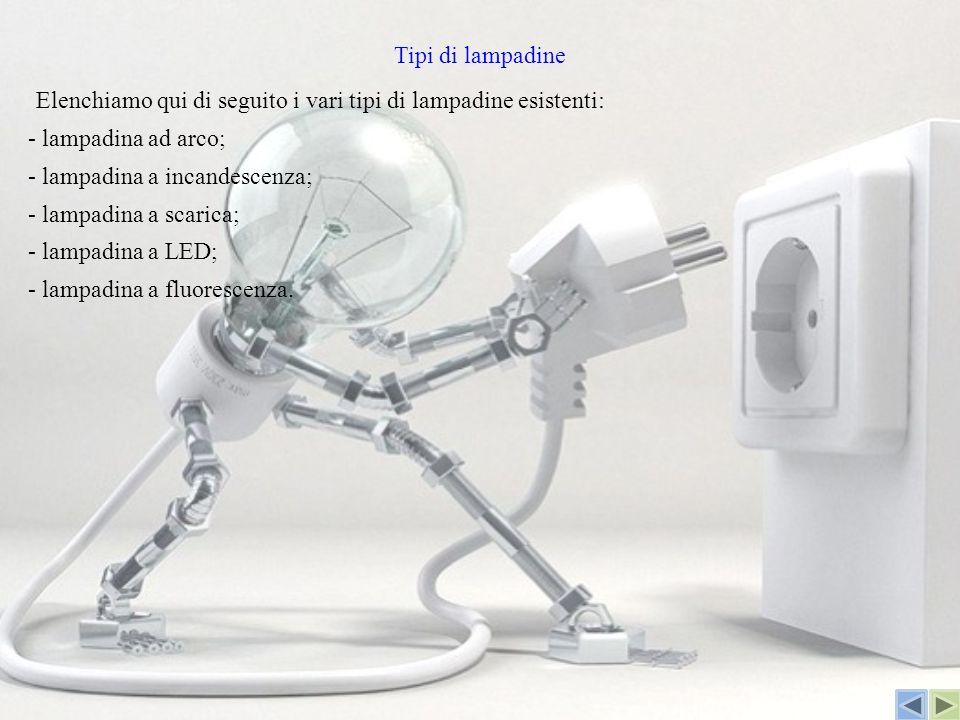 Tipi di lampadine Elenchiamo qui di seguito i vari tipi di lampadine esistenti: - lampadina ad arco;