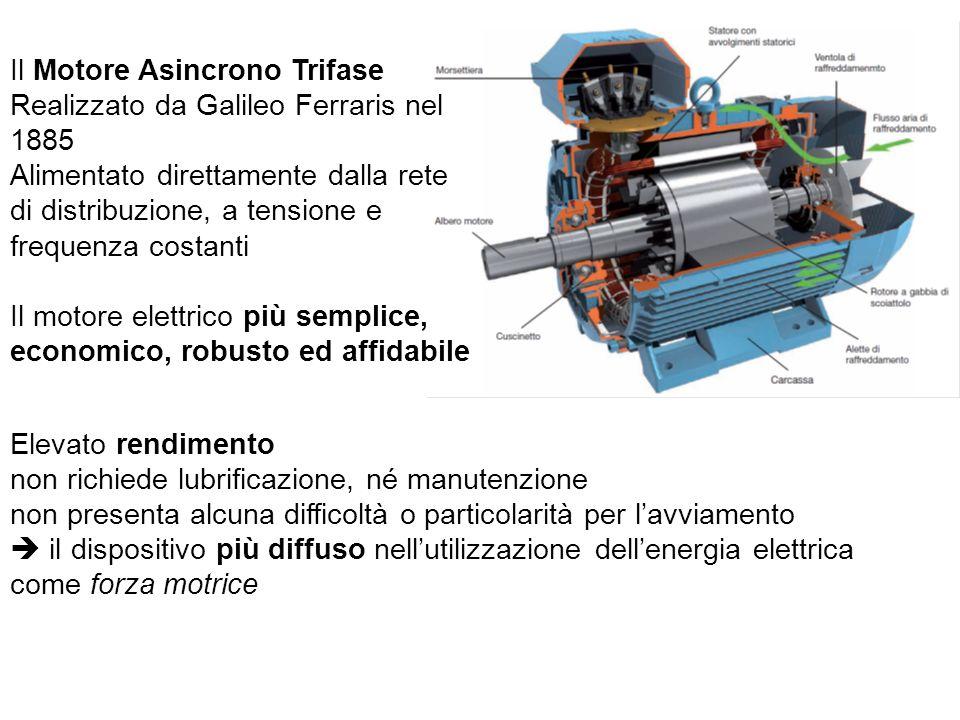 Il Motore Asincrono Trifase