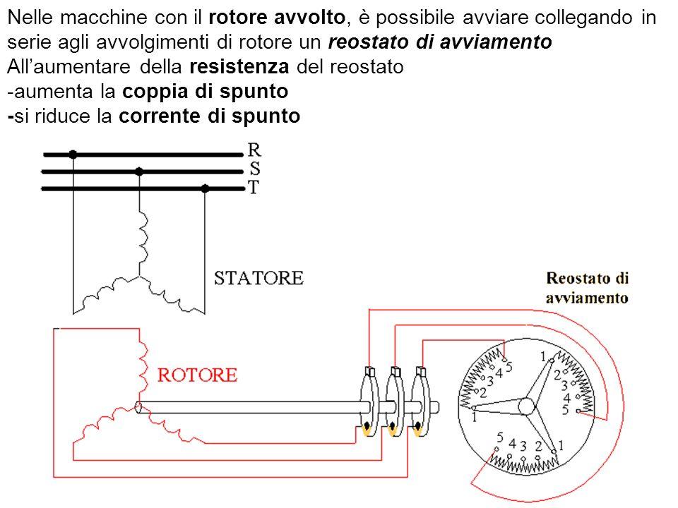 Nelle macchine con il rotore avvolto, è possibile avviare collegando in serie agli avvolgimenti di rotore un reostato di avviamento