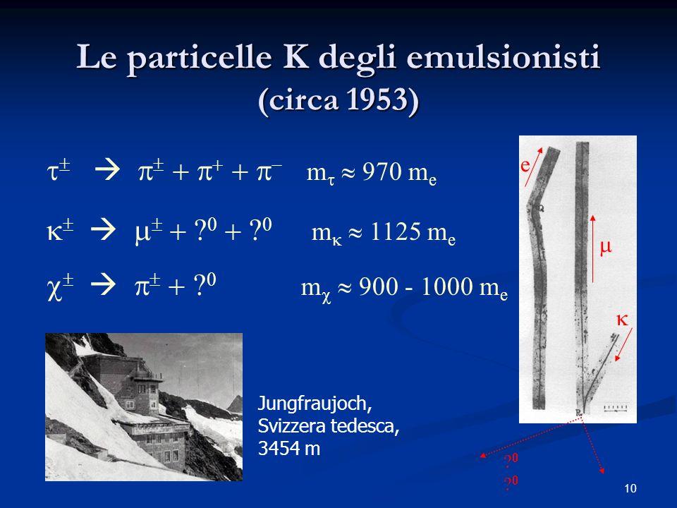 Le particelle K degli emulsionisti (circa 1953)