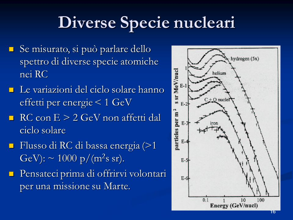 Diverse Specie nucleari