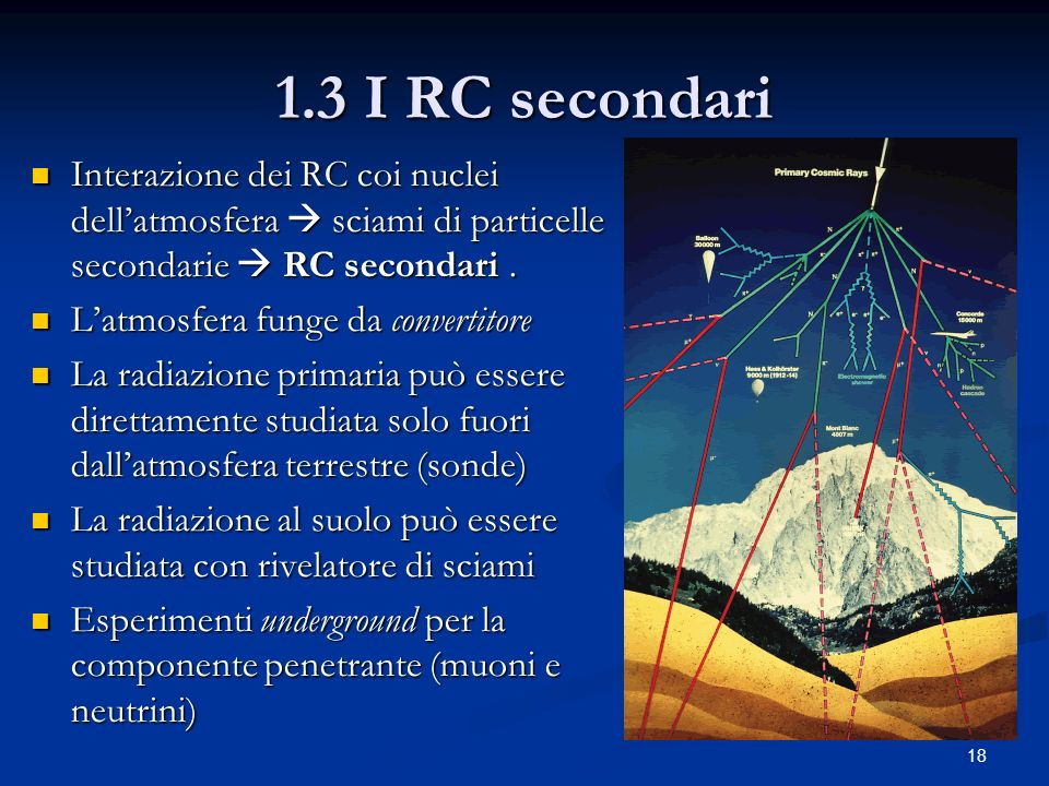 1.3 I RC secondari Interazione dei RC coi nuclei dell'atmosfera  sciami di particelle secondarie  RC secondari .
