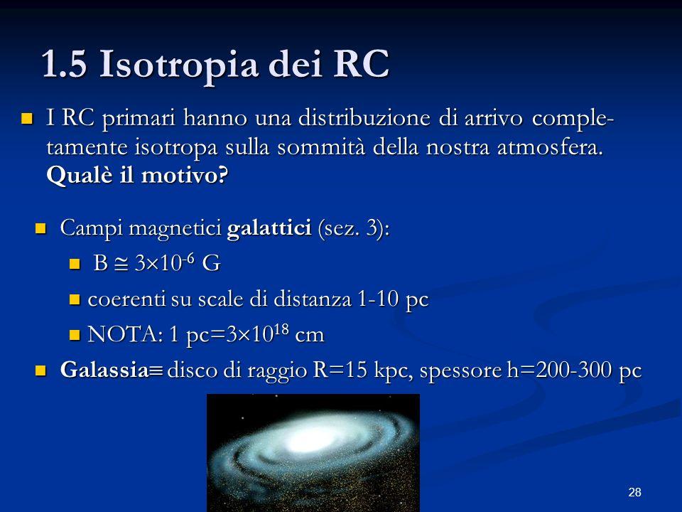 1.5 Isotropia dei RC I RC primari hanno una distribuzione di arrivo comple-tamente isotropa sulla sommità della nostra atmosfera. Qualè il motivo