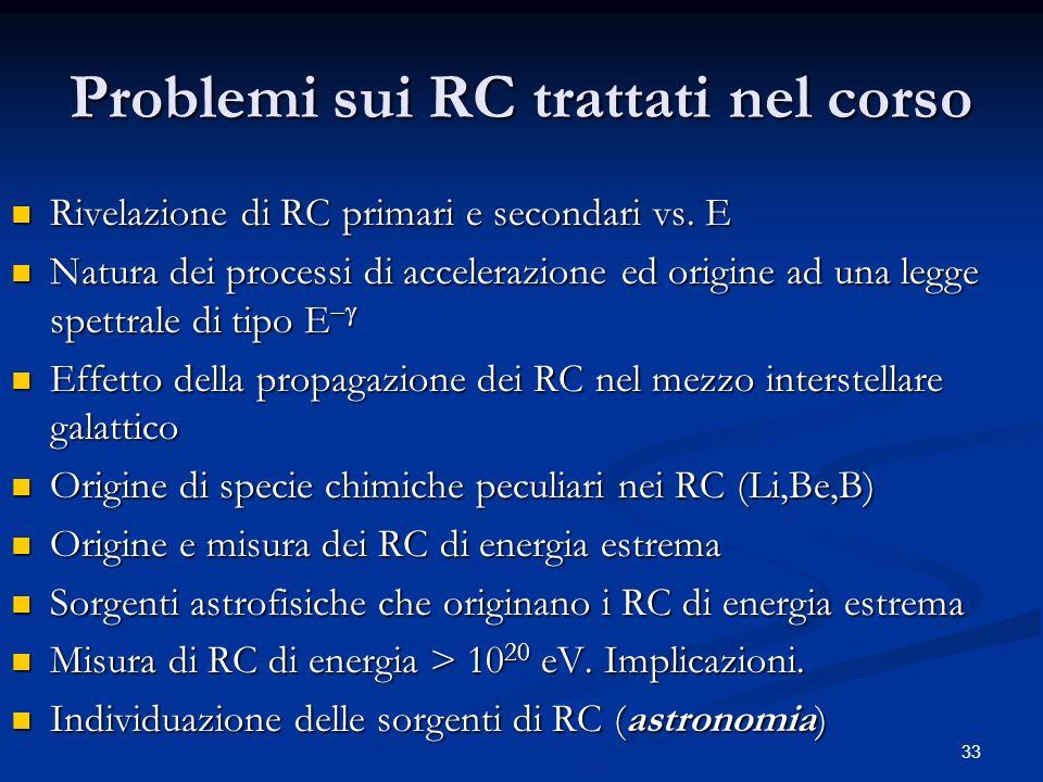 Problemi sui RC trattati nel corso