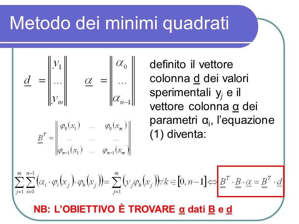 Metodo dei minimi quadrati