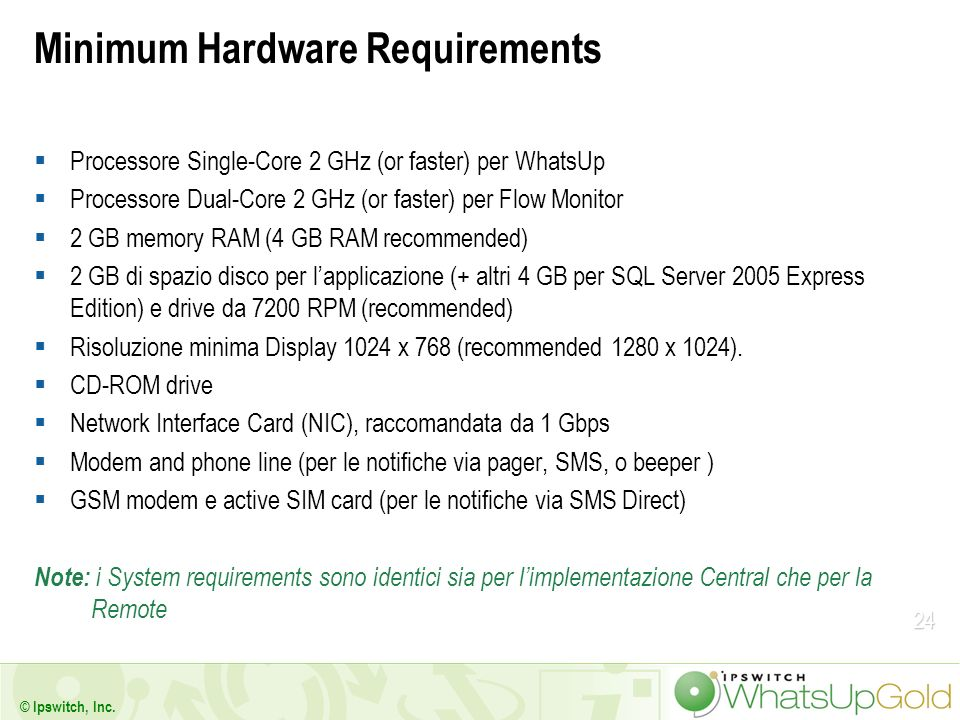 Minimum Hardware Requirements