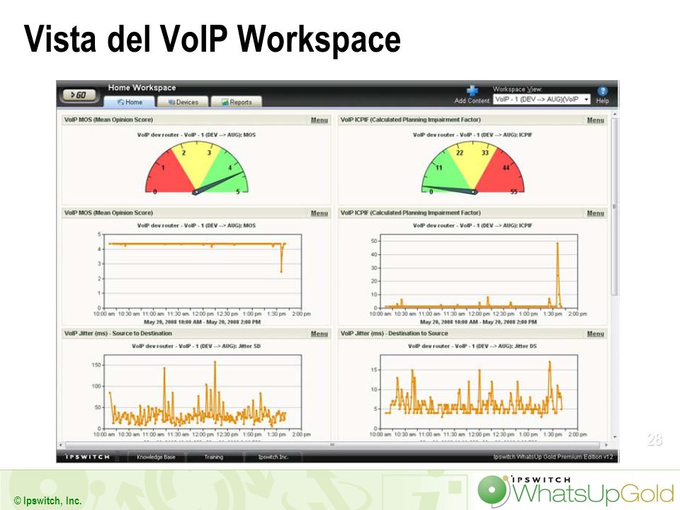 Vista del VoIP Workspace