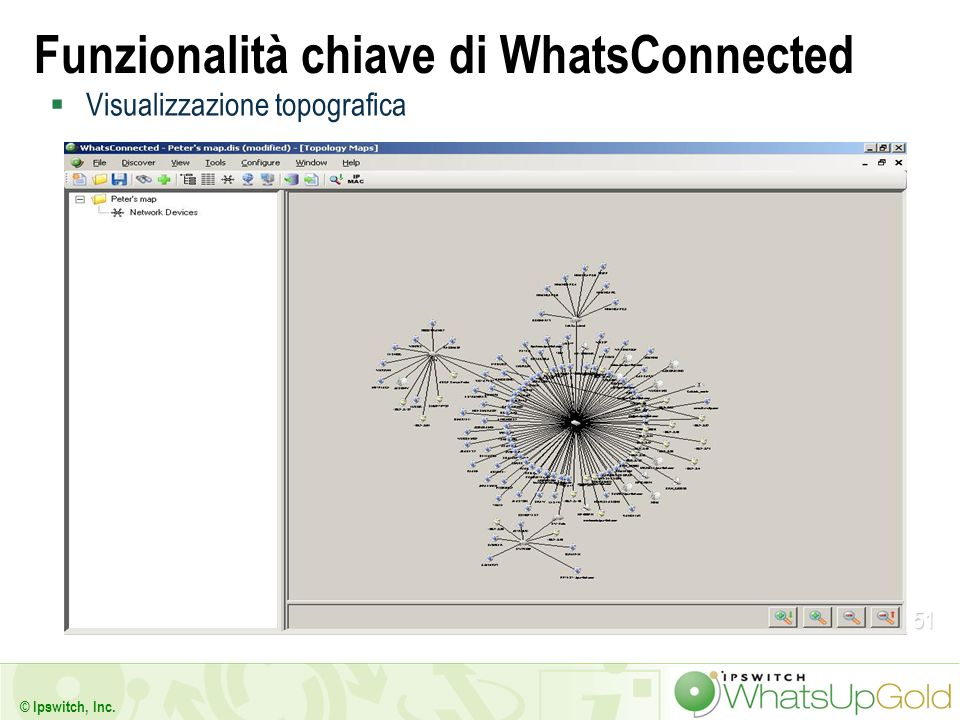 Funzionalità chiave di WhatsConnected