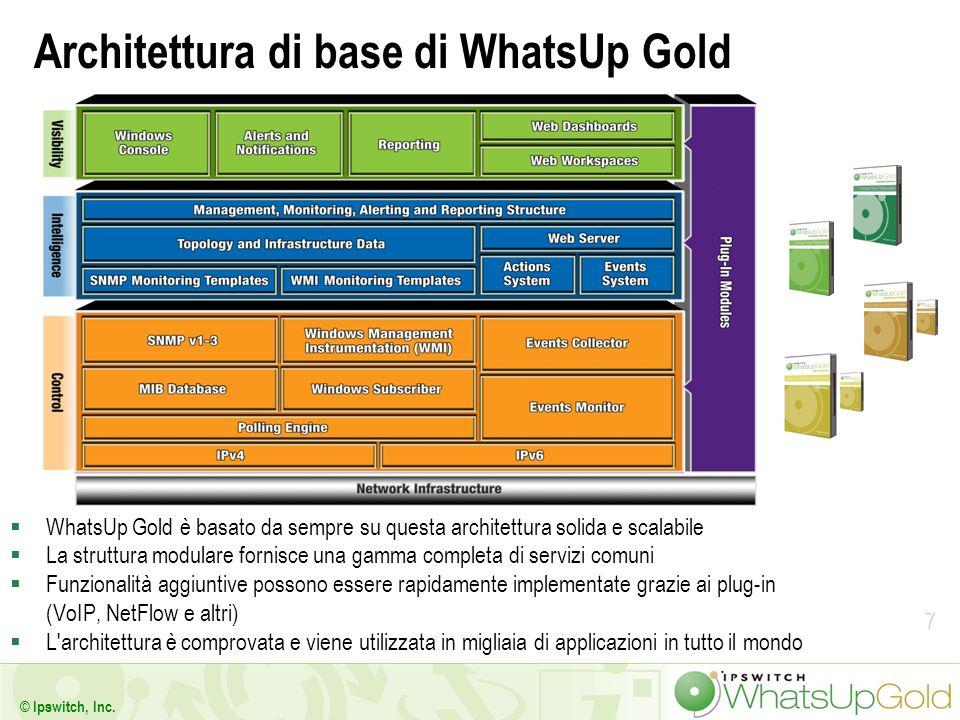 Architettura di base di WhatsUp Gold