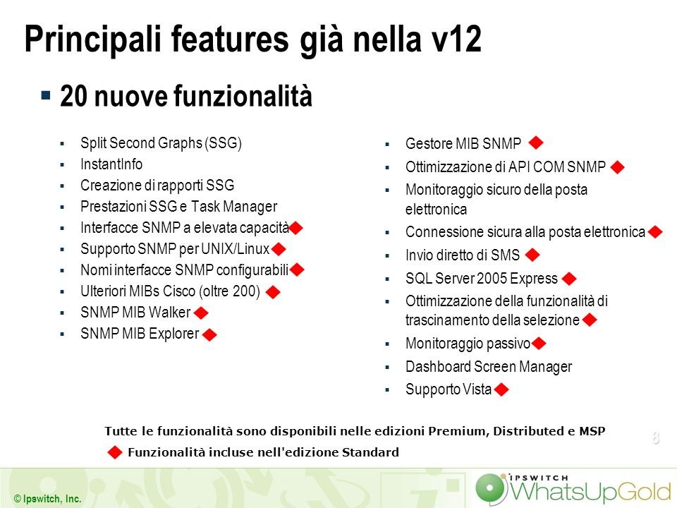 Principali features già nella v12