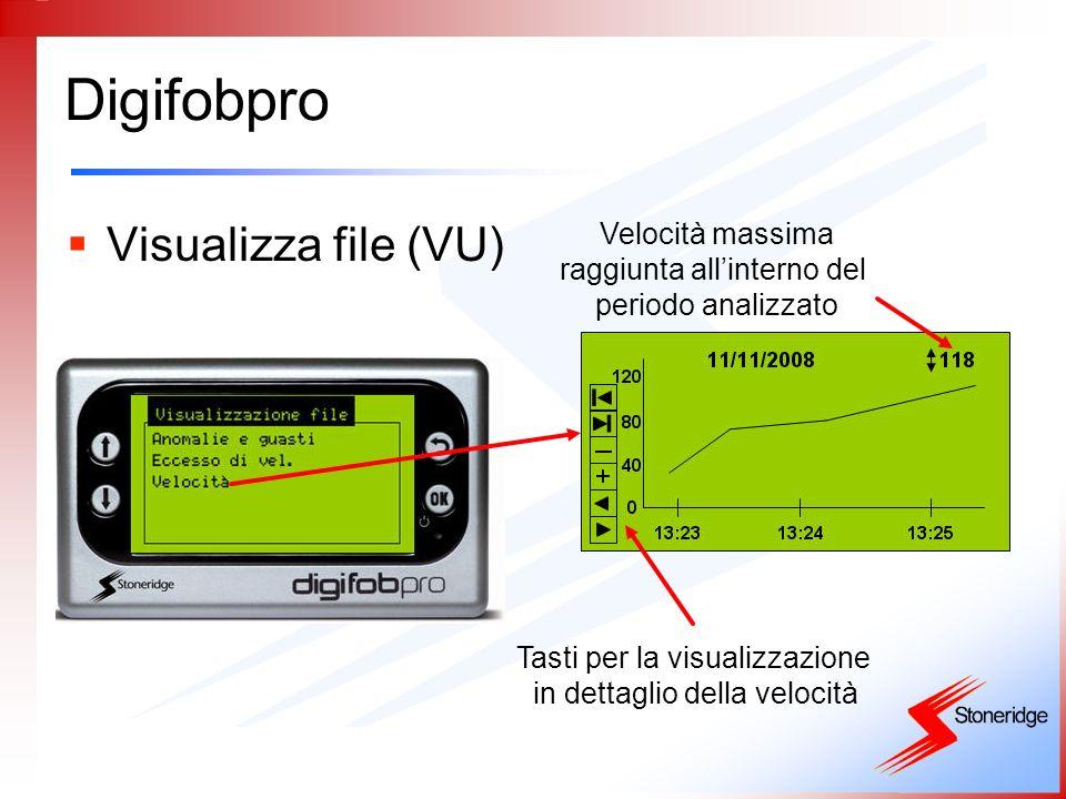 Digifobpro Visualizza file (VU) Velocità massima