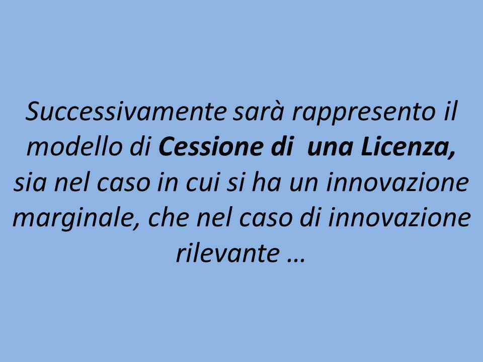 Successivamente sarà rappresento il modello di Cessione di una Licenza, sia nel caso in cui si ha un innovazione marginale, che nel caso di innovazione rilevante …
