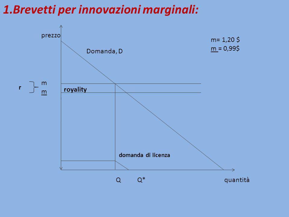 1.Brevetti per innovazioni marginali: