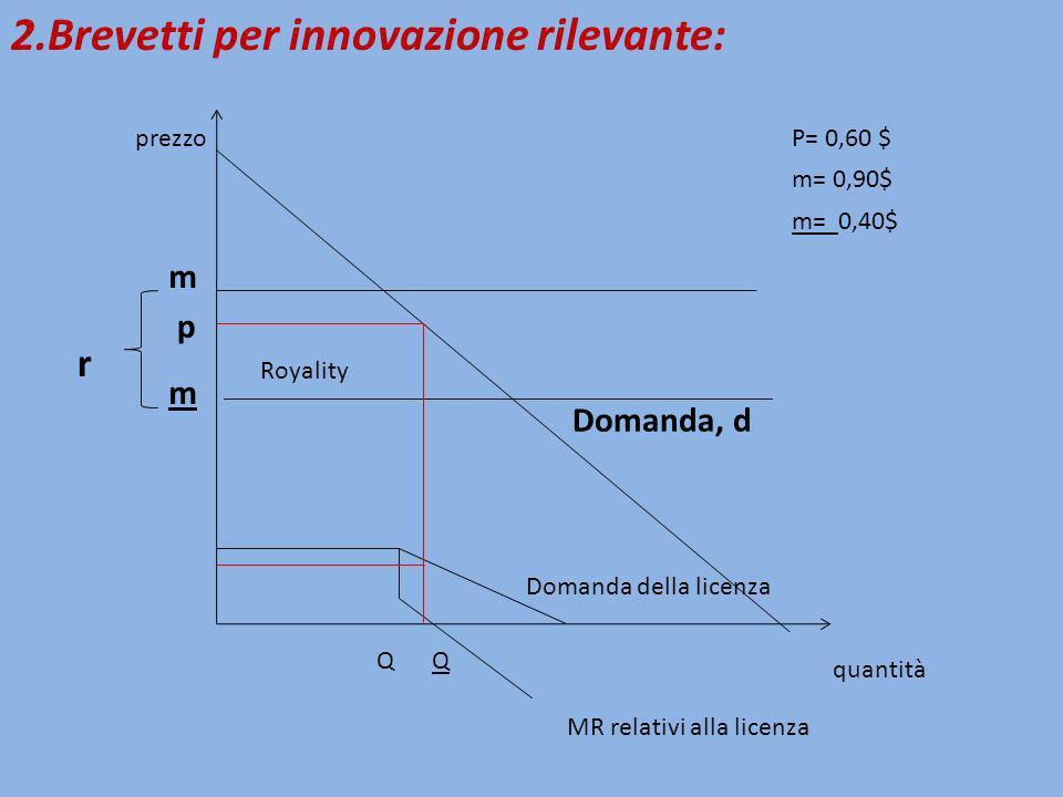 2.Brevetti per innovazione rilevante: