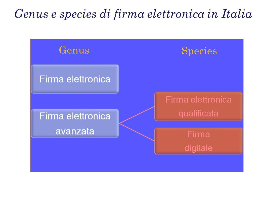 Genus e species di firma elettronica in Italia