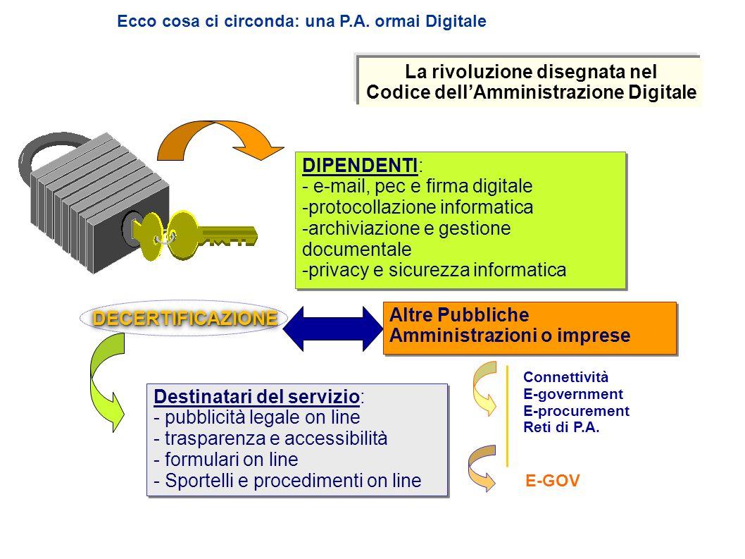 La rivoluzione disegnata nel Codice dell'Amministrazione Digitale