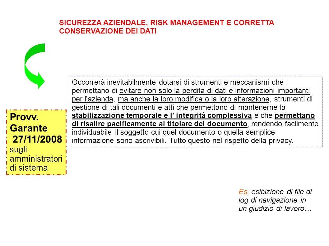 Provv. Garante 27/11/2008 sugli amministratori di sistema
