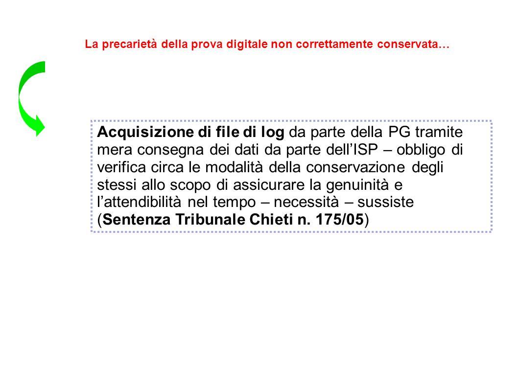 (Sentenza Tribunale Chieti n. 175/05)