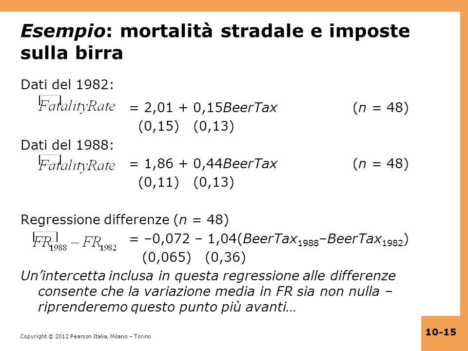 Esempio: mortalità stradale e imposte sulla birra