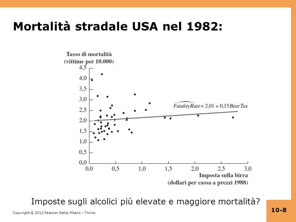 Mortalità stradale USA nel 1982: