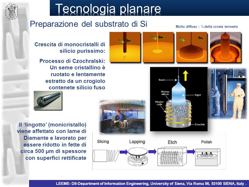Tecnologia planare Preparazione del substrato di Si