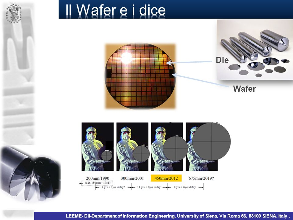 Il Wafer e i dice Die Wafer