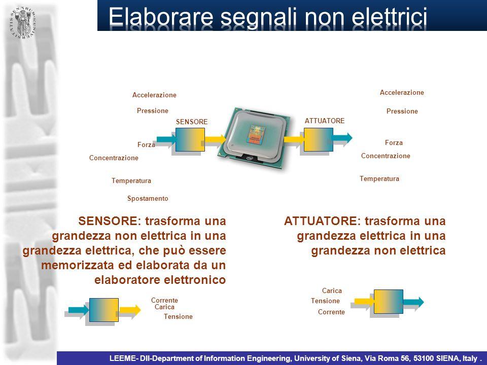 Elaborare segnali non elettrici