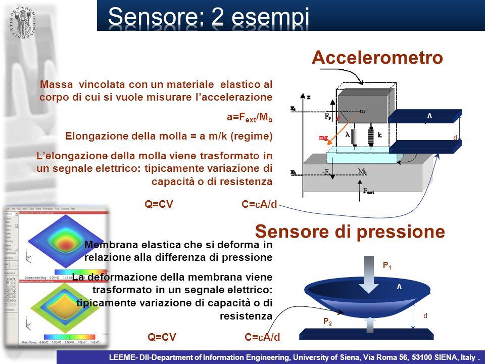 Sensore: 2 esempi Accelerometro Sensore di pressione