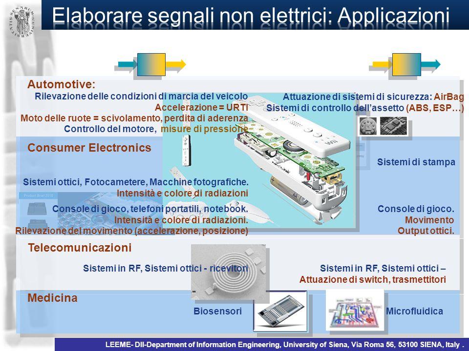 Elaborare segnali non elettrici: Applicazioni