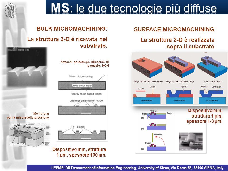 MS: le due tecnologie più diffuse
