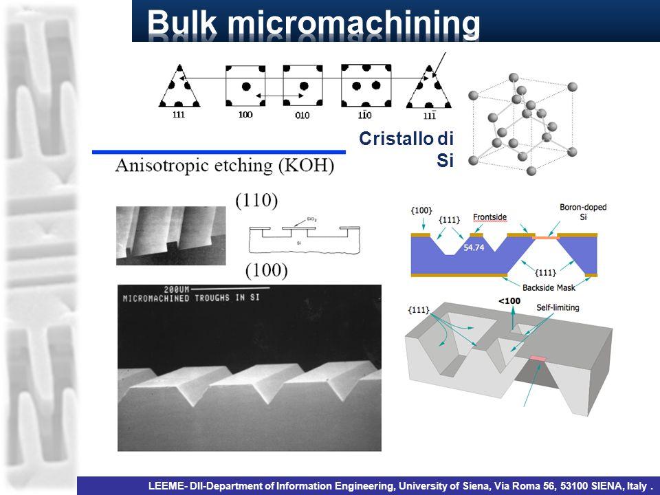 Bulk micromachining Cristallo di Si