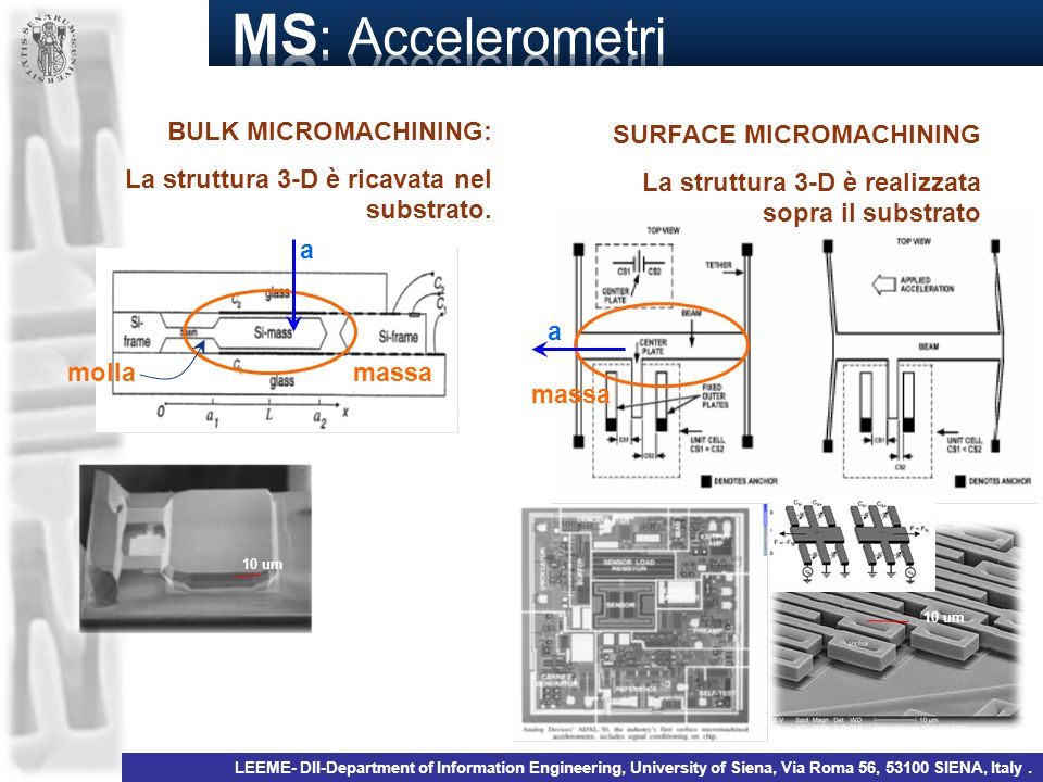 MS: Accelerometri BULK MICROMACHINING: SURFACE MICROMACHINING
