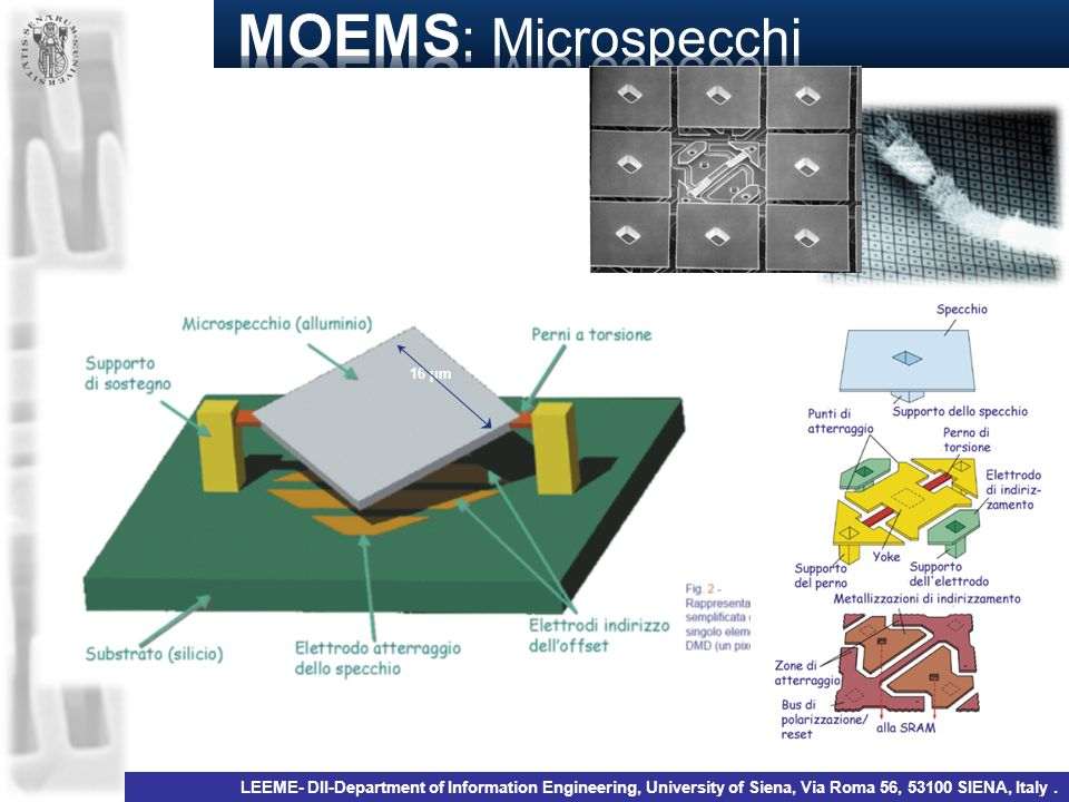 MOEMS: Microspecchi 16 µm.