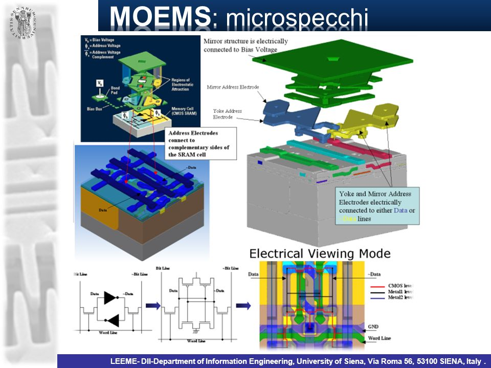 MOEMS: microspecchi LEEME- DII-Department of Information Engineering, University of Siena, Via Roma 56, 53100 SIENA, Italy .