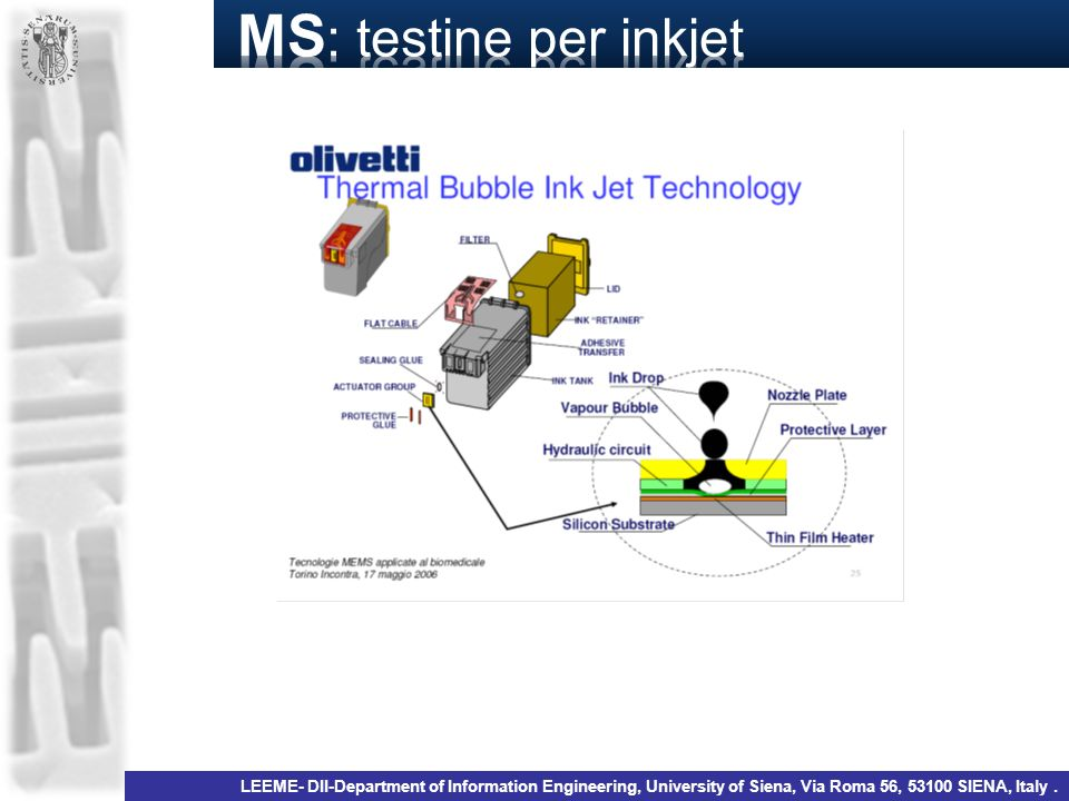 MS: testine per inkjet LEEME- DII-Department of Information Engineering, University of Siena, Via Roma 56, 53100 SIENA, Italy .