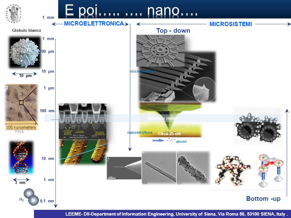 E poi….. …. nano…. Top - down Bottom -up MICROELETTRONICA MICROSISTEMI