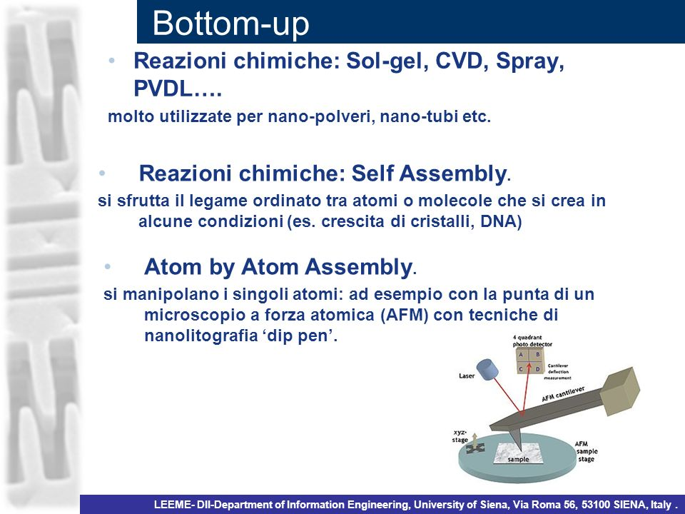 Bottom-up Reazioni chimiche: Sol-gel, CVD, Spray, PVDL….