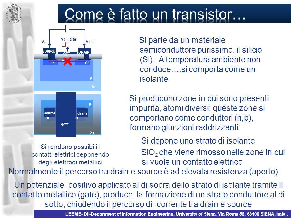 Come è fatto un transistor…