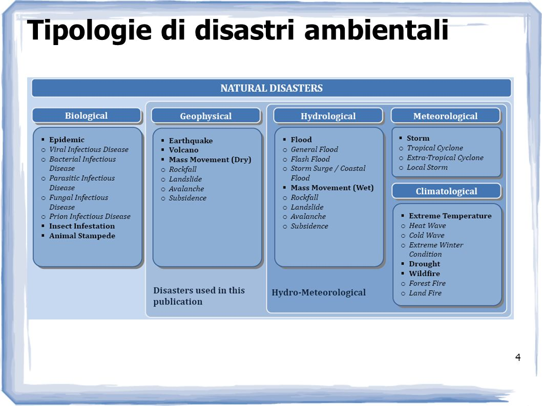Tipologie di disastri ambientali