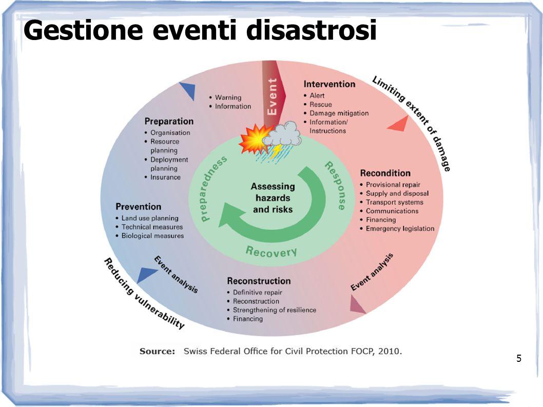 Gestione eventi disastrosi
