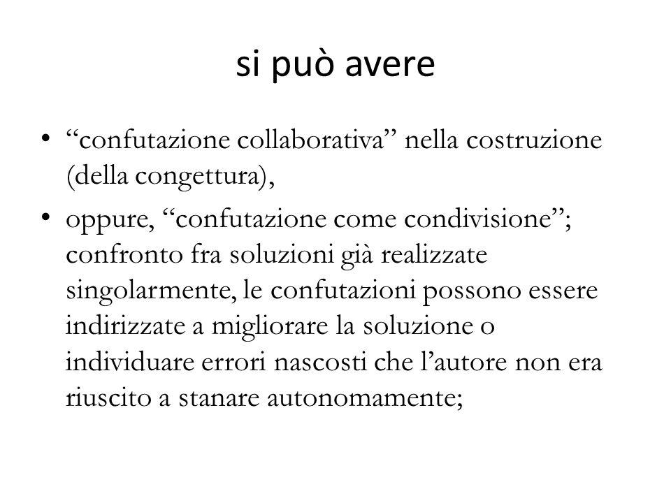 si può avere confutazione collaborativa nella costruzione (della congettura),