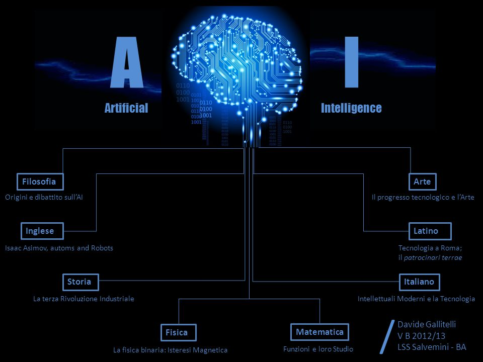 A I / Artificial Intelligence Filosofia Arte Inglese Latino Storia