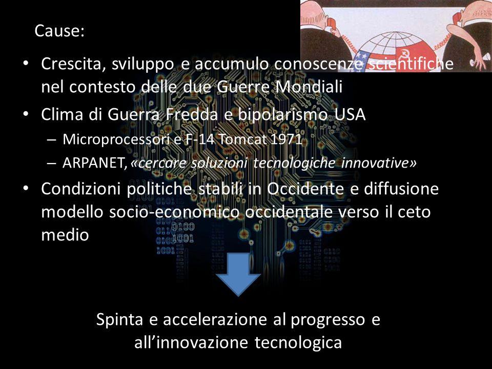 Spinta e accelerazione al progresso e all'innovazione tecnologica