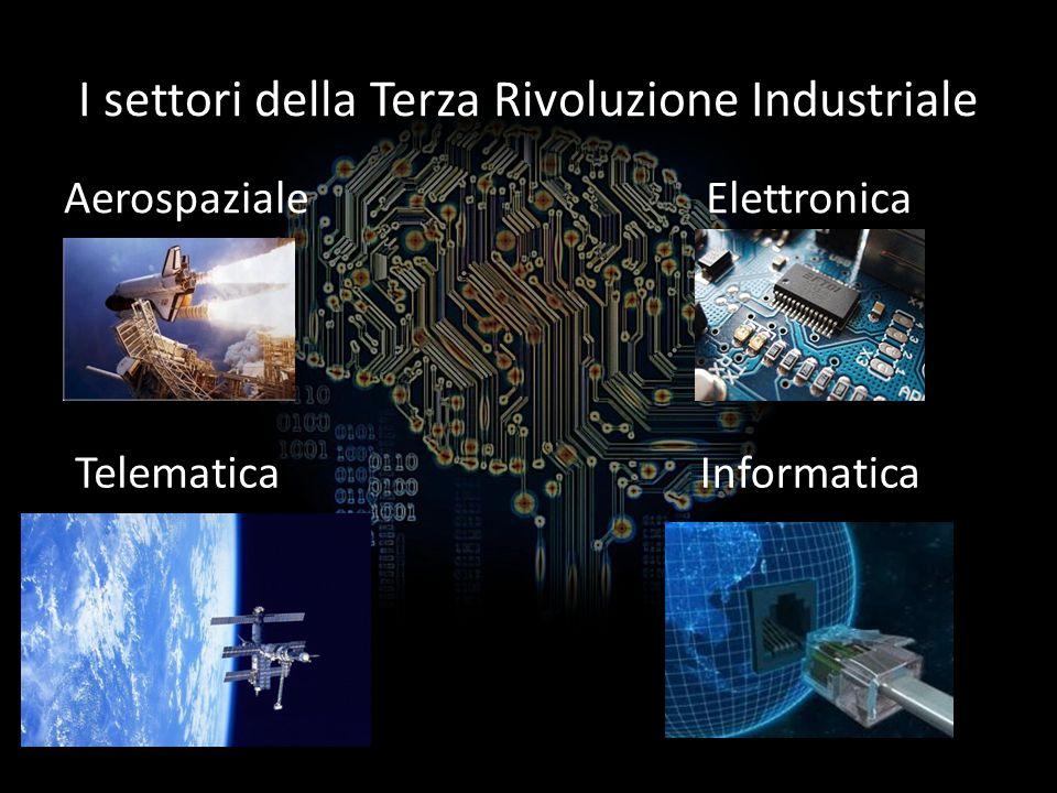 I settori della Terza Rivoluzione Industriale