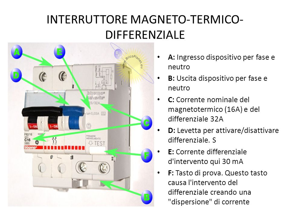 INTERRUTTORE MAGNETO-TERMICO-DIFFERENZIALE