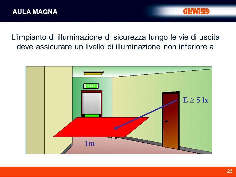 AULA MAGNA L'impianto di illuminazione di sicurezza lungo le vie di uscita deve assicurare un livello di illuminazione non inferiore a.