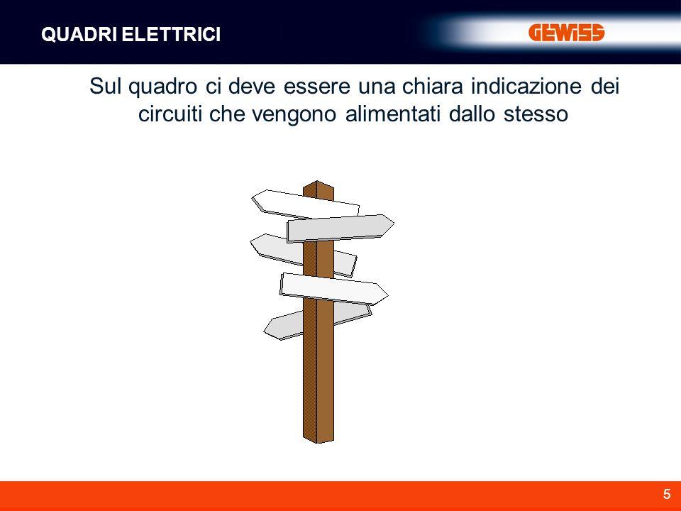 QUADRI ELETTRICI Sul quadro ci deve essere una chiara indicazione dei circuiti che vengono alimentati dallo stesso.