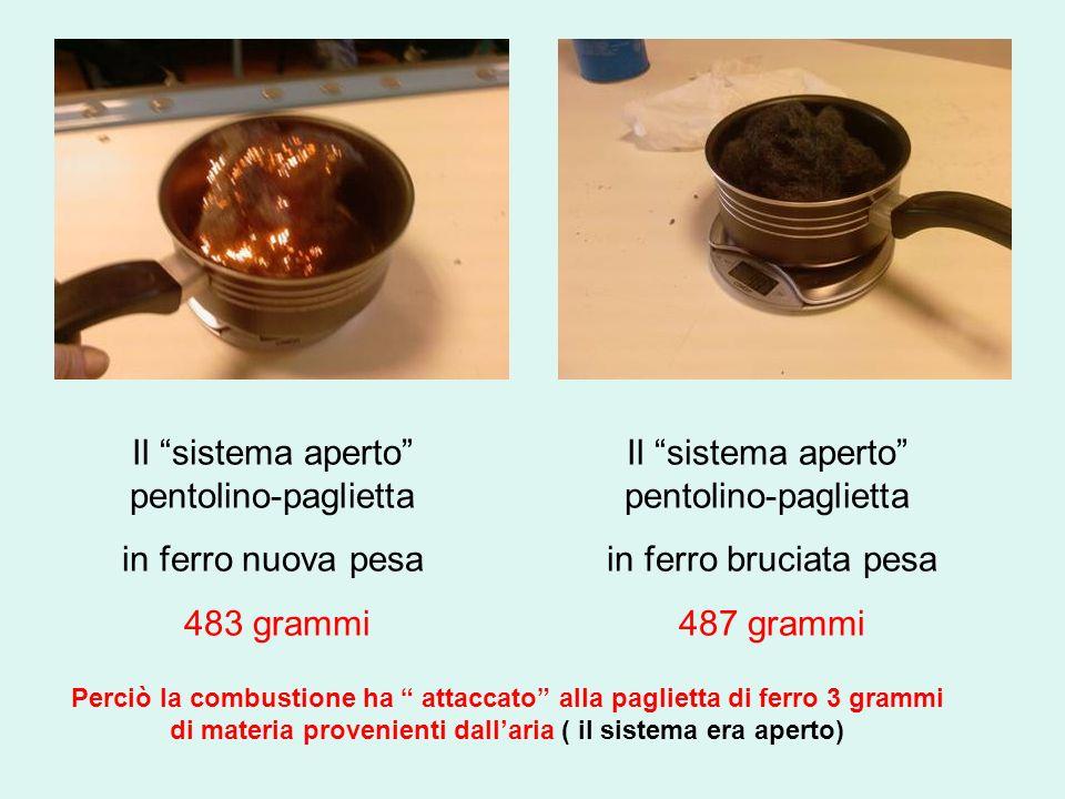 Il sistema aperto pentolino-paglietta in ferro nuova pesa 483 grammi